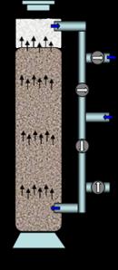 proses-backwash